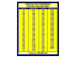 table de conversion
